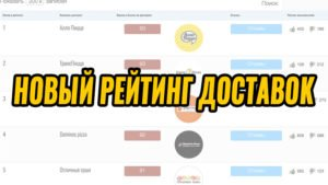 Новый рейтинг доставок от Покашеварим