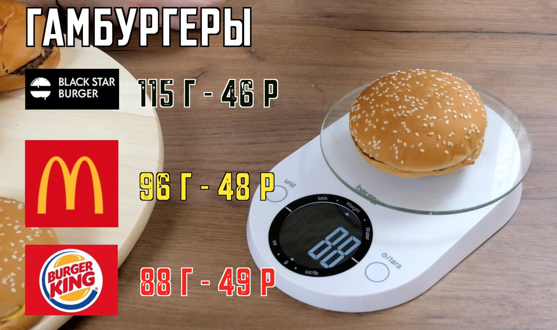 вес гамбургеров
